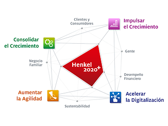 Henkel-2020+_Spanish-Mexico
